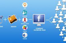 marketing melalui facebook